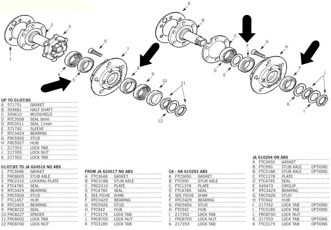 cojinete buje delantero land rover rtc3429