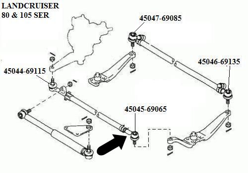 r u00f3tula land cruiser 45045-69065